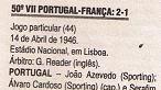 14 Abril 1946 – Cinco jogadores do Belenenses na vitória da Selecção Nacional sobre a França