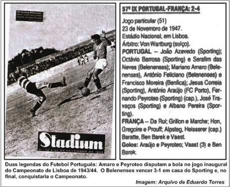 23/11/1947 – Amaro alcança 19 internacionalizações na Selecção Nacional de Futebol