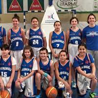 Basquetebol aposta nos Sub-14 femininos