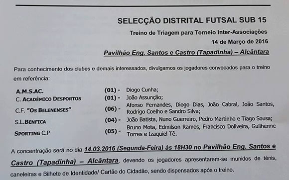 Belenenses lidera convocatória de Sub-15